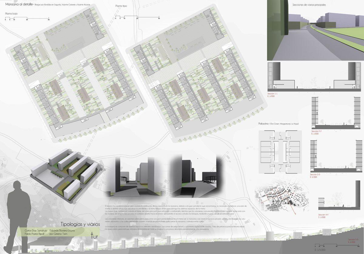 Ordenación urbanística Alzira Archicercle