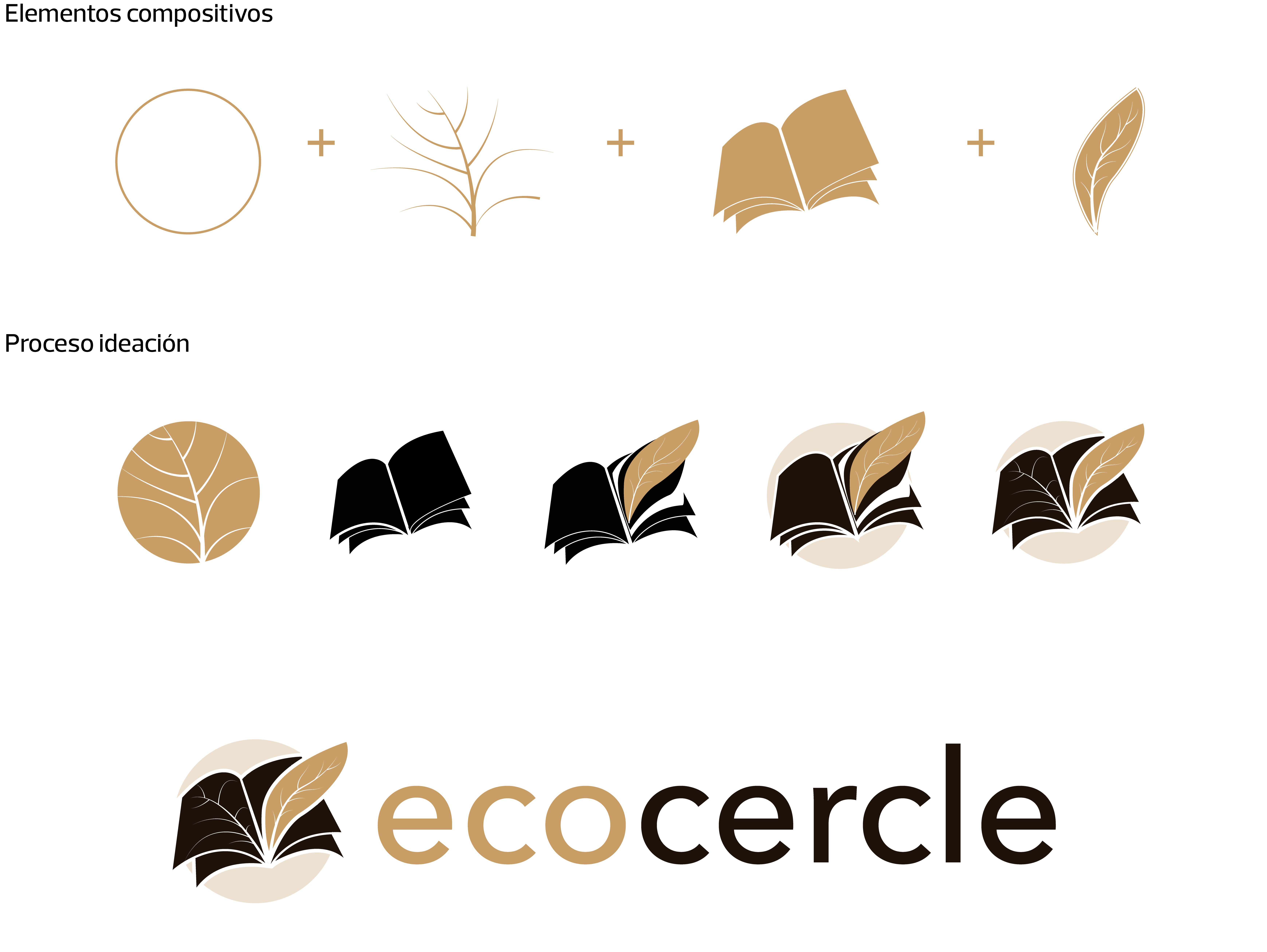 archicercle ecocercle