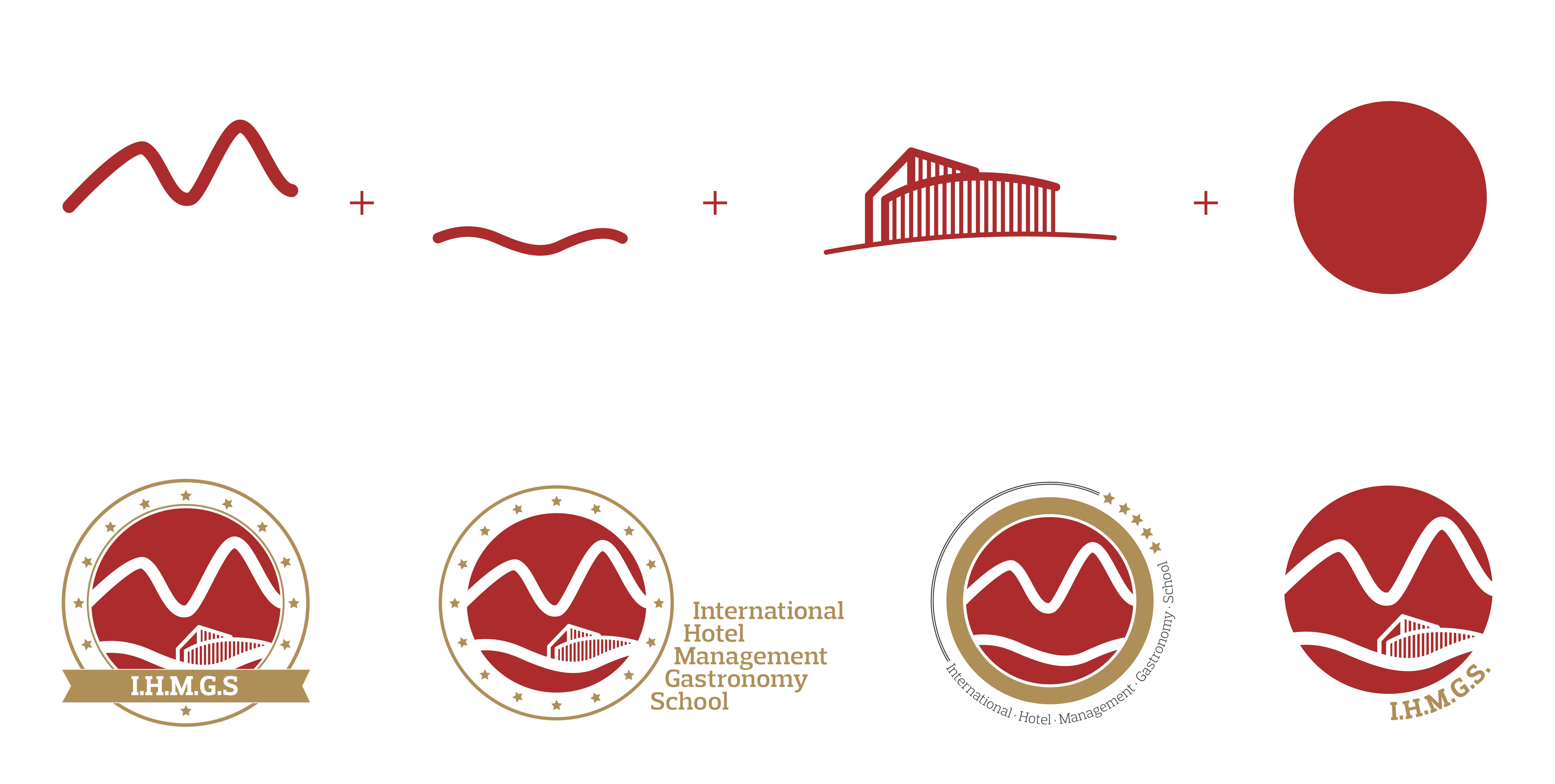 archicercle - logo ihmgs
